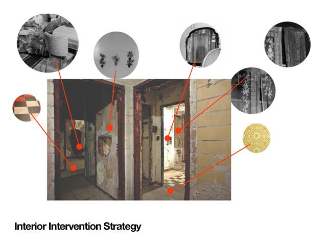 interior intervention strategy